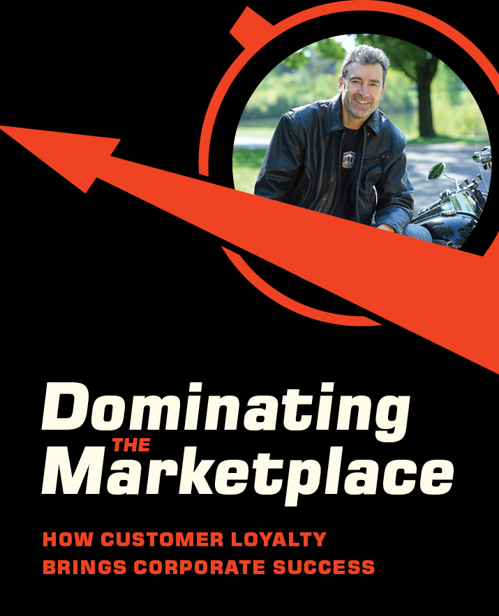 Dominating the Marketplace: How Customer Loyalty Brings Corporate Success